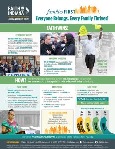 2018 Faith in Indiana Annual Report - English